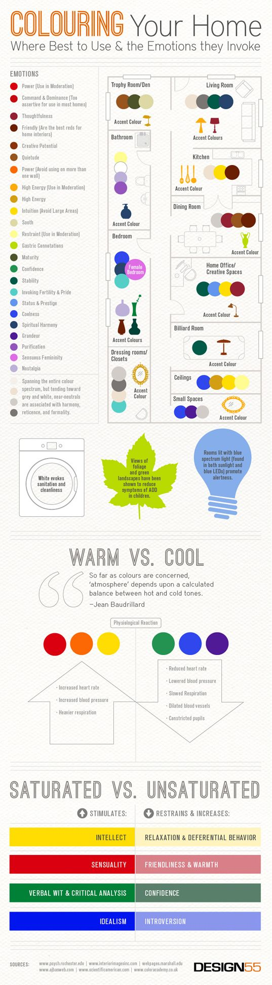 coloring your home, infographic, green design, sustainable design, green interiors, interior decor, interior design, interior decorating, co...: