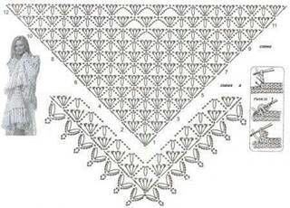 25+ best ideas about Crochet shawl diagram on Pinterest