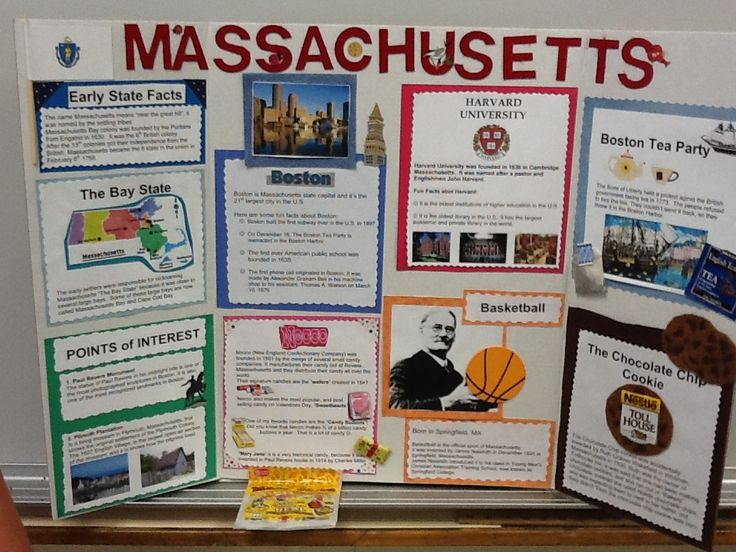 Massachusetts State Poster Board By A Very Bright Student