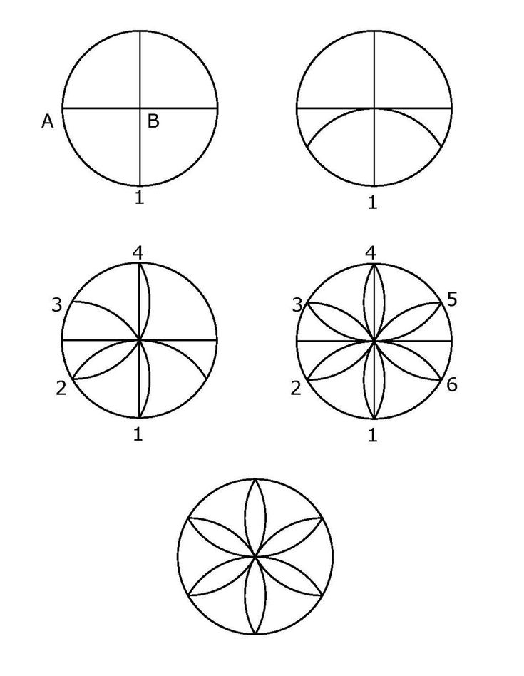 84 best Geometric images on Pinterest