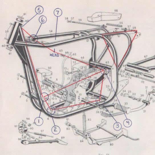norton commando wiring diagram 2004 saab 9 3 audio manx motorcycle frame dimensions - google search | pinterest manx, ...