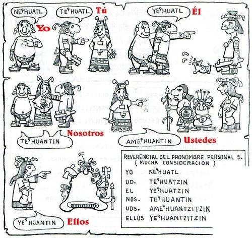 a guide for spanish pronouns with helpful little mayans