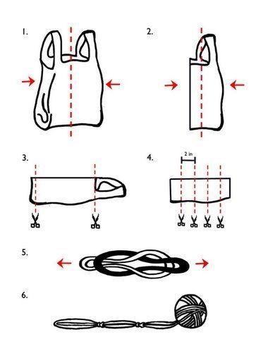 25+ Best Ideas about Plastic Bag Crafts on Pinterest