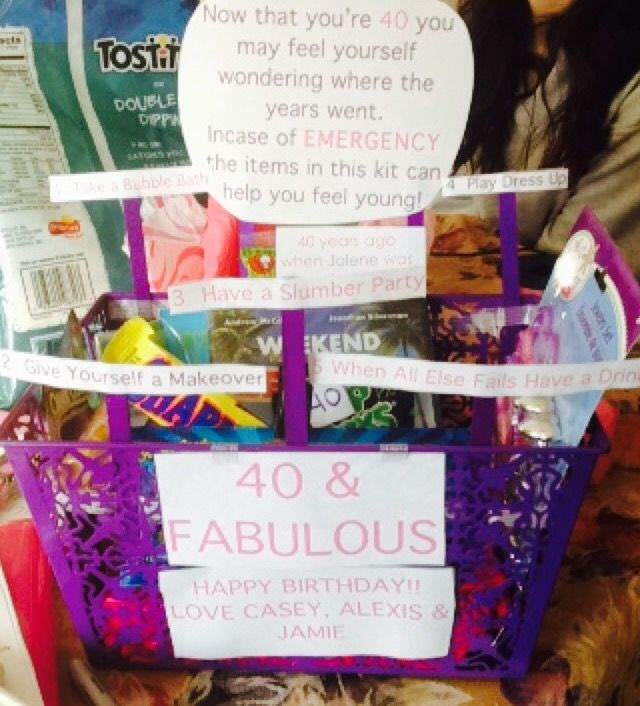 40th Birthday Basket Survival Kit Includes 1 Take Bubble