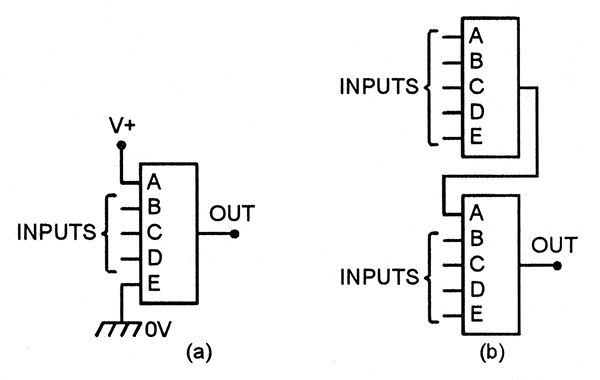 The number of effective inputs of a majority logic circuit
