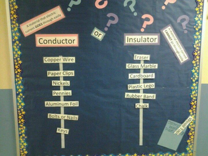 Primaryleapcouk Electricity Conductors Worksheet