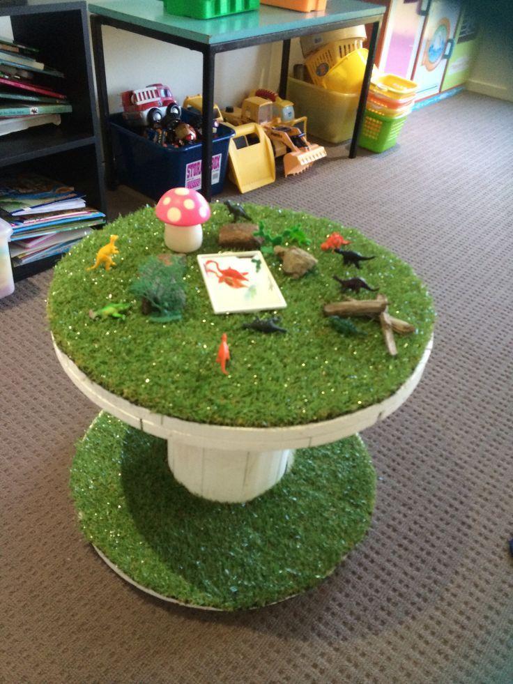 25 Best Ideas About Garden Theme Classroom On Pinterest Garden