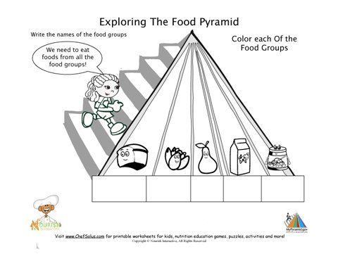 25+ best ideas about Food pyramid for kids on Pinterest