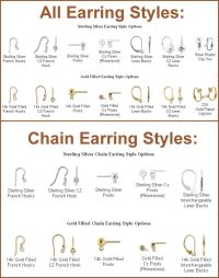 Types of Earrings | Jewelry Tips | Pinterest | Types of ...