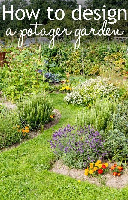25 Best Kitchen Garden Ideas On Pinterest Gardening Gardening