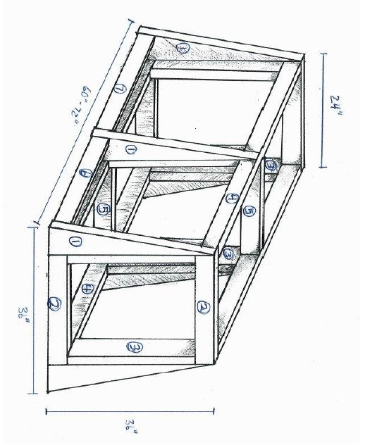 Vault box plans http://learnmoreparkour.com/how-to-build