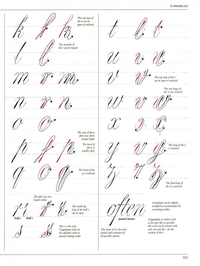 1000+ images about Copperplate on Pinterest