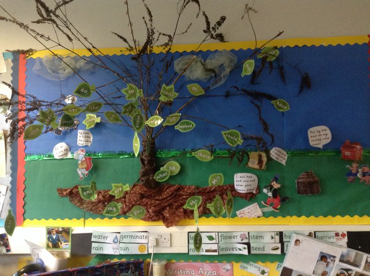 Tricky words and High frequency words tree display  Classroom DisplaysIdeas  Pinterest