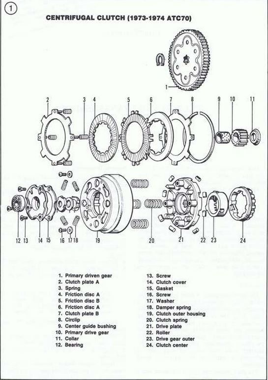 110cc Chinese Atv Wiring Diagrams Centrifugal Clutch Motorcycle Engines And Blueprints