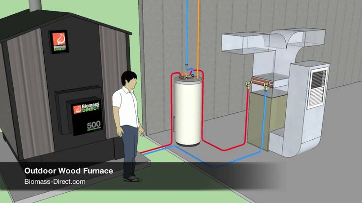 Wiring Diagram Wood Boiler