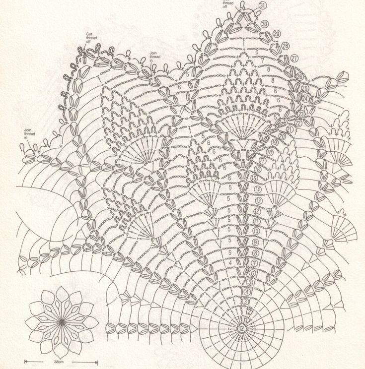 pineapple crochet doily diagram vertebrae blank doilies | pinterest search, and
