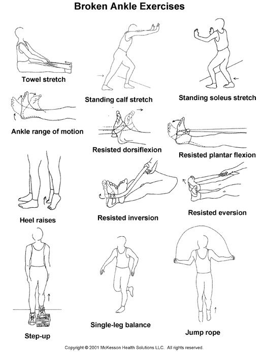 12 best images about Broken fibula exercises on Pinterest