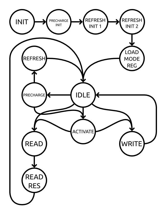 Httpsewiringdiagram Herokuapp Compostvhdl Block Diagram Tool