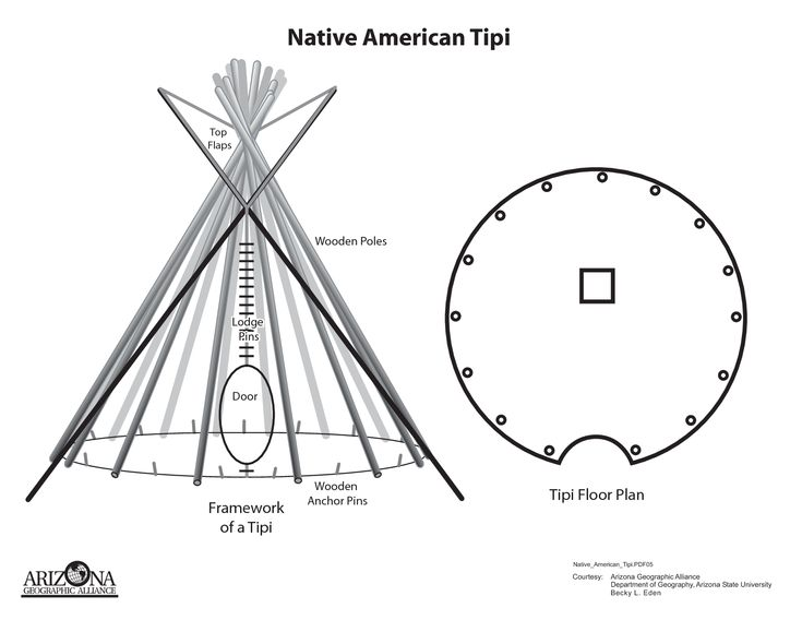 70 best Tipis & Dwellings images on Pinterest