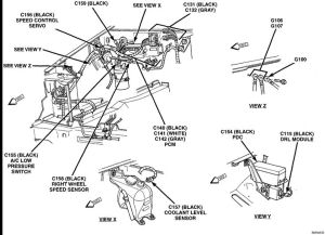 1996 Jeep Grand Cherokee Fuel Filter Location | Jeep Grand
