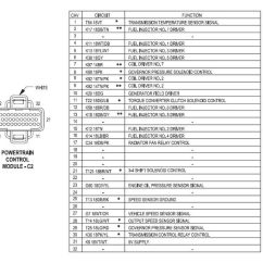 2001 Jeep Grand Cherokee Wiring Diagram Rj11 Using Cat6 2000 Mitchell Pcm   Help! Need Pinout For - Jeepforum.com ...
