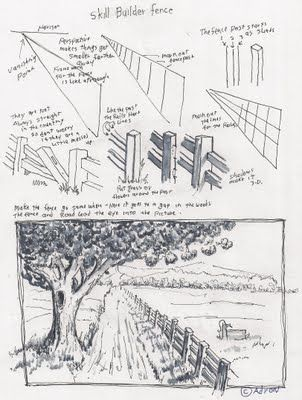 219 best images about 1 Point Perspective on Pinterest