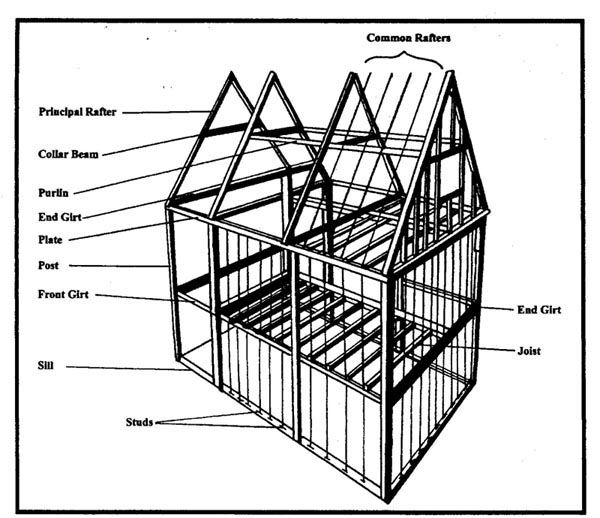 Illustration of 17th-century timber frame typical in the