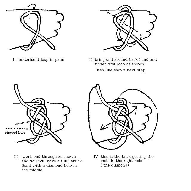 good Fiador knot instructions for where lead line attaches