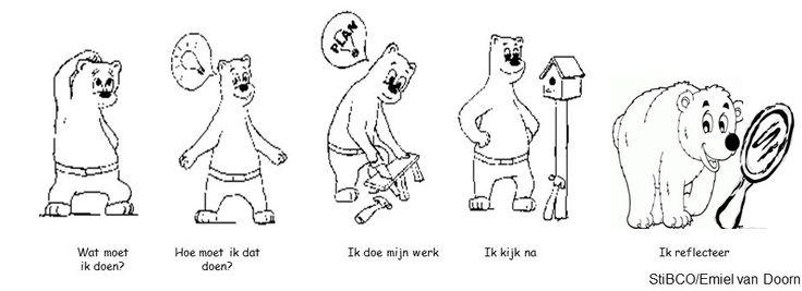 De zelfinstructie methode Meichenbaum (en de beren van