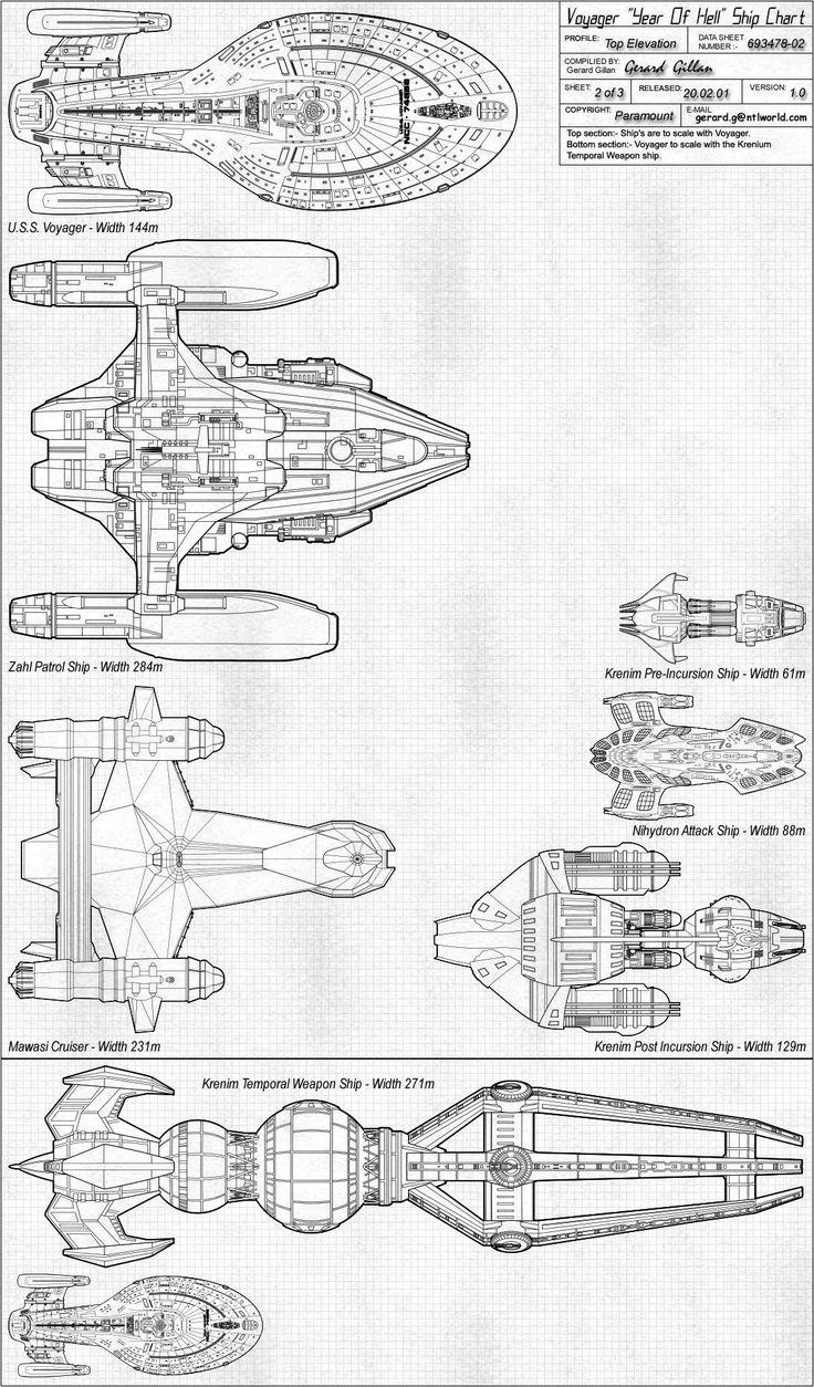 255 best Star Trek images on Pinterest