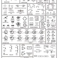Electrical Wire Diagram Symbols Vehicle Wiring Diagrams Uk Http://1.bp.blogspot.com/-vjysjxcdlsa/ubd-t3mjh6i/aaaaaaaaayk/tvl4j2r-sos/s1600/electrical ...