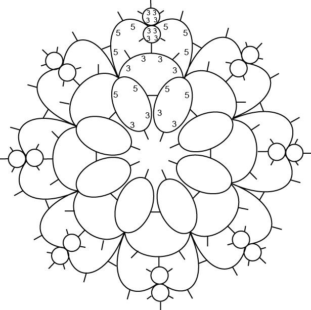 164 best images about Buttons and tatting on Pinterest