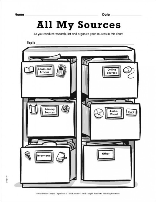 52 best images about Bibliography/Citing Sources on