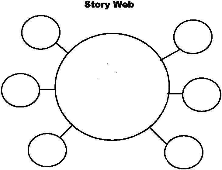 13 best images about Teaching Kids to Write Stories on