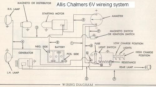 12v relay wiring diagram 6 pin dfd context 6v allis chalmers c | b pinterest medium