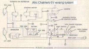 6v wiring diagram allis chalmers c   Allis chalmers b c