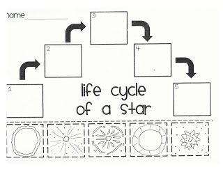 Life cycles, Activities and Stars on Pinterest