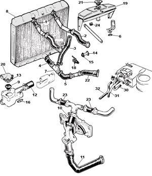 2003 Jaguar S Type Cooling System Diagram