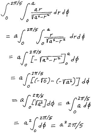 17 Best images about Harvard calculus on Pinterest