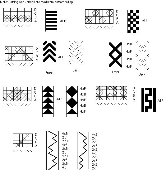 78 Best ideas about Tablet Weaving Patterns on Pinterest