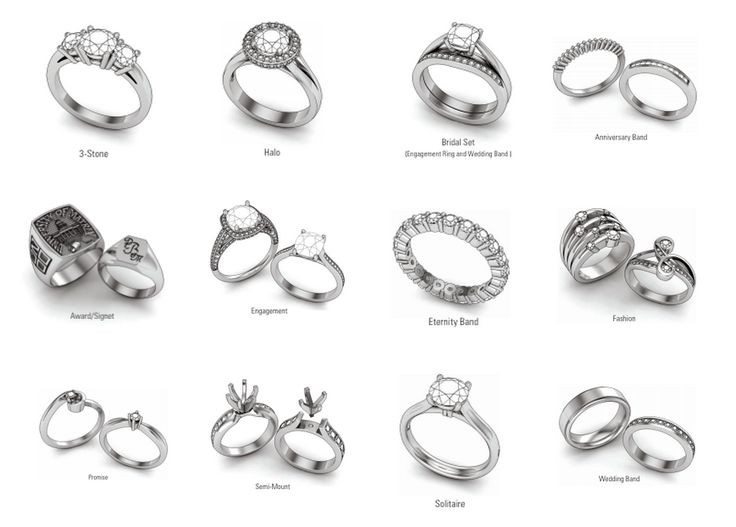 Different styles of rings. Great reference for writing