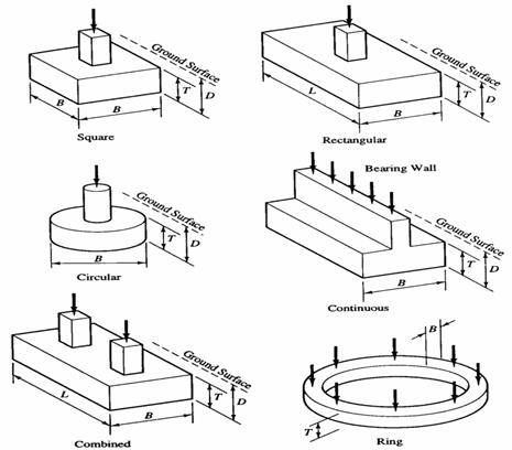 36 best images about Engineering Tips on Pinterest