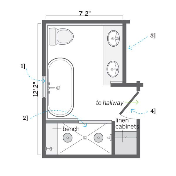 25+ best ideas about Small Bathroom Plans on Pinterest