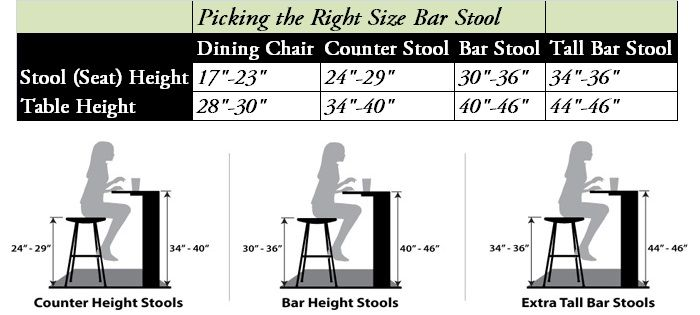 Bar Counter Depth Google Search Restaurant Seating