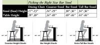 bar counter depth - Google Search | Restaurant Seating ...
