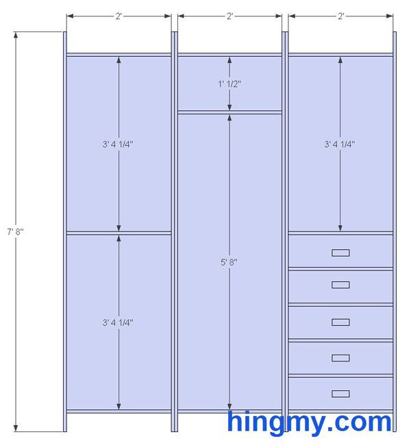 Dresser Measurement
