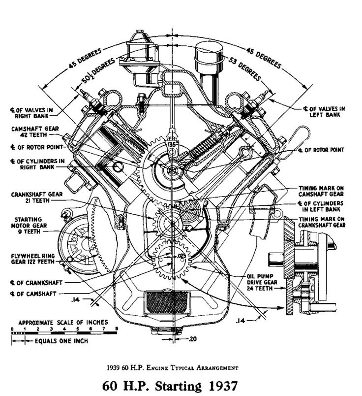 related with drag racing engine diagram