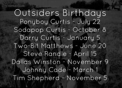 Outsiders Story Tumblr - Modern Home Revolution