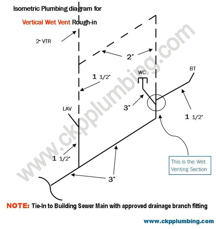 Rough in Diagram of Vertical Wet Vent, Plumbing Vent