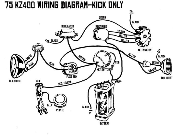 Harley Kickstart Wiring Diagram. Diagram. Auto Wiring Diagram